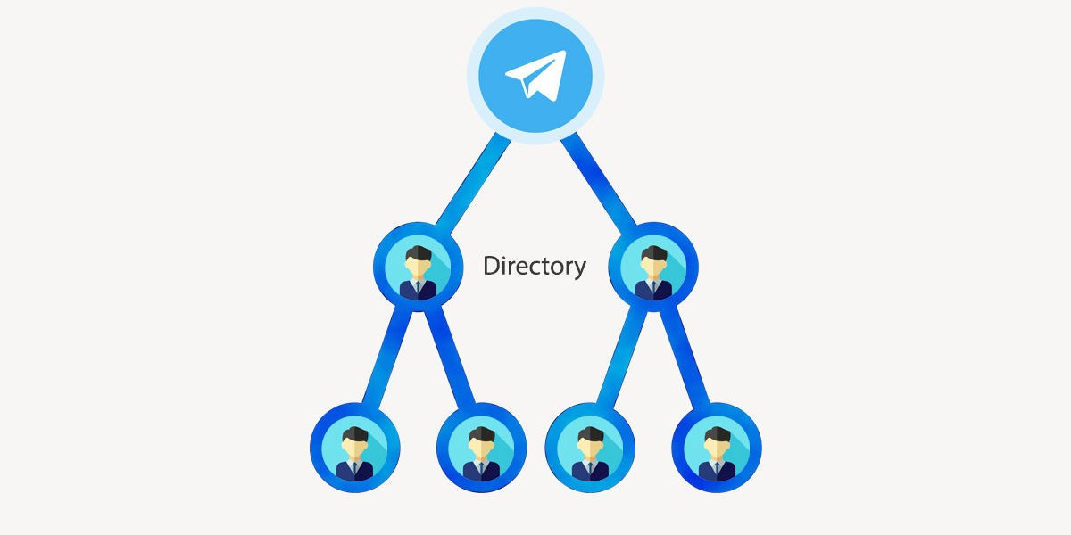 Telegram Directory