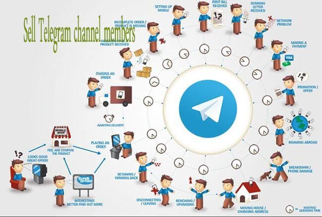 Sell real Telegram members